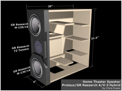 speaker design and principles of A loudspeaker (or loud-speaker or speaker) is an electroacoustic transducer which converts an electrical audio signal into a corresponding sound the most widely used type of speaker in the 2010s is the dynamic speaker, invented in 1925 by edward w kellogg and chester w rice.